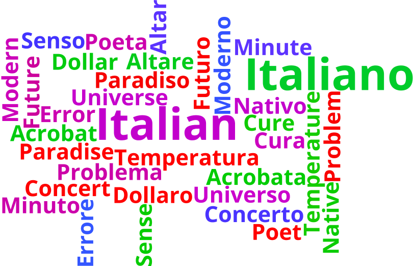 A quick way to learn lots of Italian words!