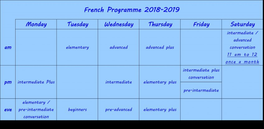 FRENCH COURSES FOR EVERYONE